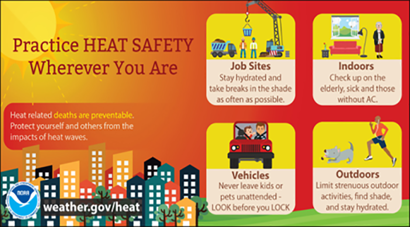 Graphic - practice heat safety